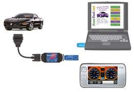 Auto-Diagnostic technicians