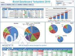 Microsoft Excel Data Analysis and Dashboard Reporting Training