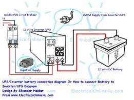 How to connect backup inverter charger and solar panels