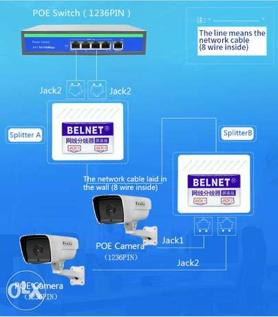 Network Cable Splitter with POE,connect two devices via one cable Rj45