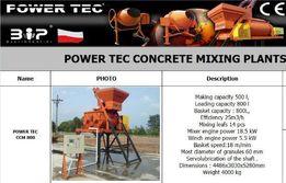 mieszarka dwuwałowa mieszalnik beton betoniarnia betoniarka full tanio