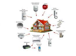 Видеонаблюдение, домофоны, охранно - пожарная сигнализация