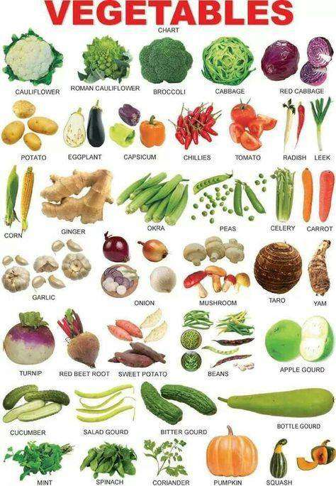 Vegetables & Fruits Suppliers 0