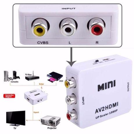 Конвертер из AV (тюльпан) в HDMI переходник адаптер TV преобразователь Кривой Рог - изображение 6