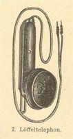 STARE TELEFONY, TELEGRAFY reprodukcje XIX w. grafik do wystroju wnętrz