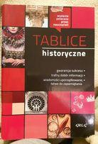 Tablice historyczne Greg historia
