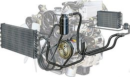 Заправка та ремонт автомобільних кондиционерів