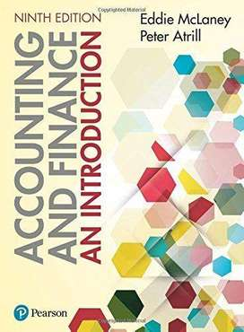 Accounting Private Tutor