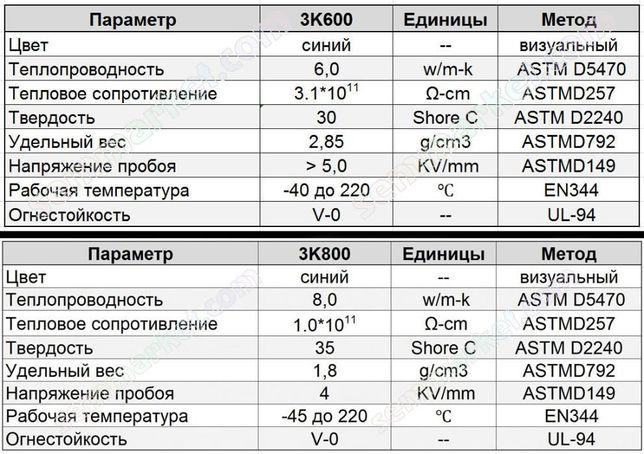 Термопрокладка 3KS 6-8.0W/mK термоинтерфейс Черкассы - изображение 3