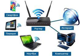 Подключение Интернета Intertelecom, Netmix