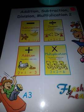 Addition, Subtraction, Division, Multiplication Posters