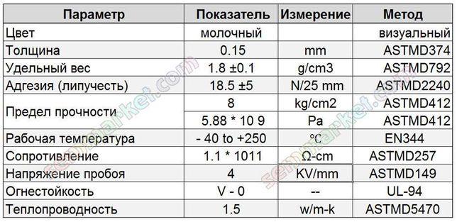 Термоскотч двухсторонний 3KS теплопроводный 250С теплостойкий Черкассы - изображение 4
