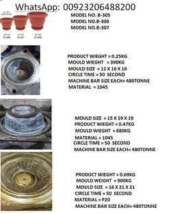 used mold