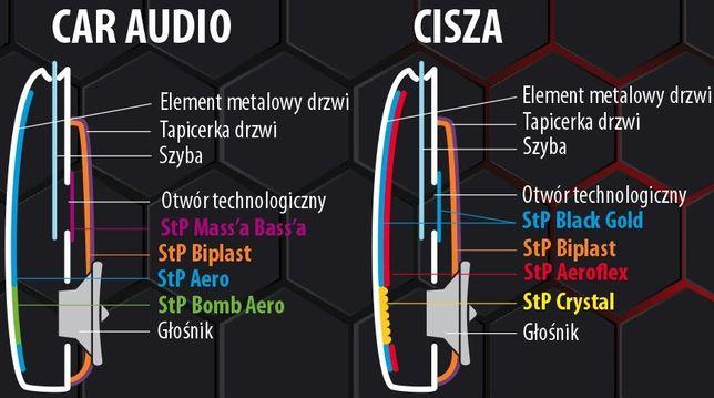 Wytłumienie ,maty STP GB 1,5mm, 2.0mm Wyciszenie samochodu, Bas Audio Skrzyszów - image 4