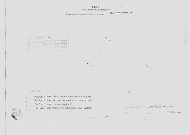 Участок у моря ТУБАЛ . Новоконстантиновка - изображение 1