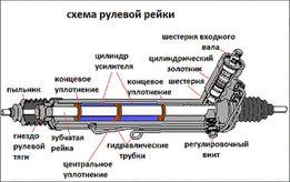 Ремонт рулевых реек реставрация насосов ГУР