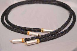 Продам кабель IXOS Межблочный аудио 2 RCA to 2 RCA