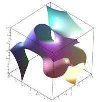Решение задач и контрольных работ по высшей математике и физике.