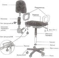 Ремонт и запчасти для офисных компьютерных поворотных стульев и кресел