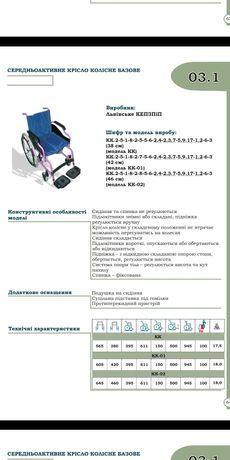 НОВОЕ! Среднеактивное кресло колесное базовое (инвалидное кресло)