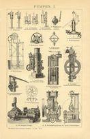 POMPY, KOMPRESORY oryginalne XIX w. grafiki do dekoracji wnętrza
