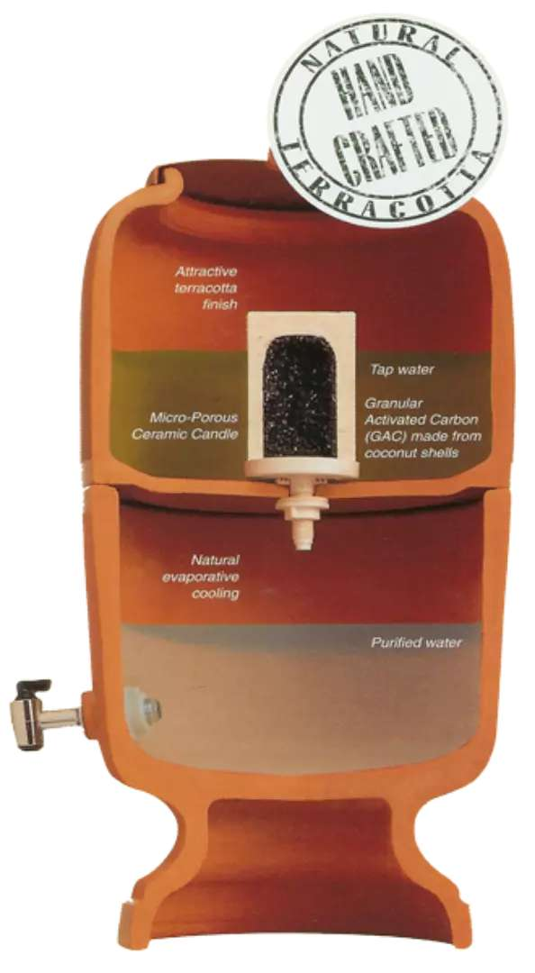 Clay Water Filter