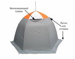 ОМУЛЬ-3 Палатка для зимней рыбалки! Низкая цена!