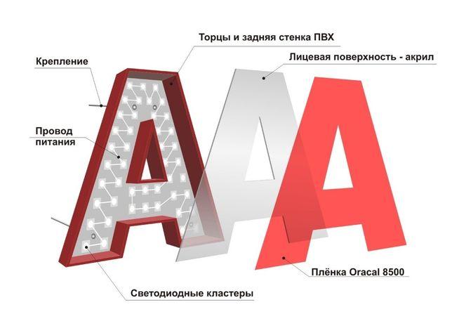 Объёмные световые буквы высота 400 мм Вывески, наружная реклама Днепр - изображение 4