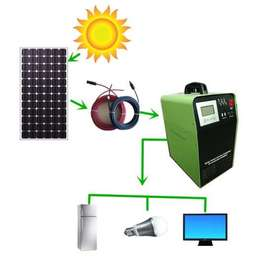 Retep Holdings' home and water Solar Products