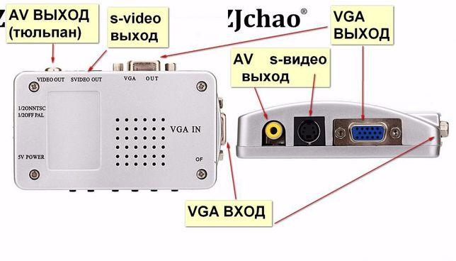 Конвертер ВИДЕО из VGA в AV RCA (тюльпан) S-video, переходник адаптер Кривой Рог - изображение 3