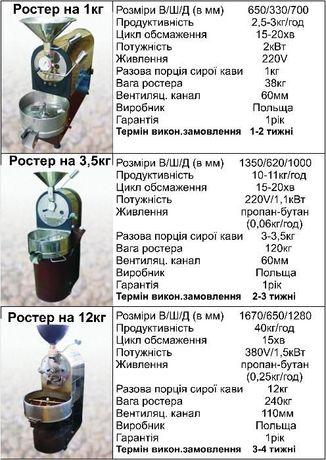 Ростер Ивано-Франковск - изображение 1