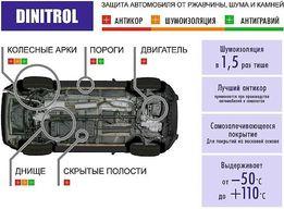 Антикор. автомобиля DINITROL от 2000 грн. Официальный представитель