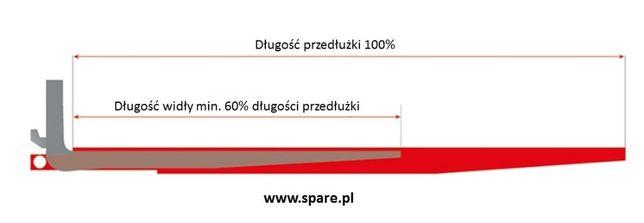 Przedłużenie, przedłużka wideł 1800mm do wózka widłowego Poznań - image 6