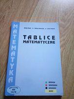 Matematyka, tablice
