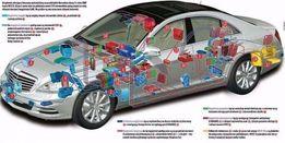 Diagnostyka Aut wszystkie marki Dojazd Pomoc przy zakupie auta