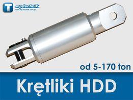 Krętliki, skrętki do horyzontalnych wiertnic sterowanych HDD