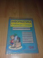 Інформатика в таблицях і схемах Москаленко В.В.