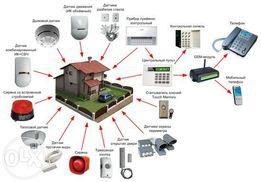Охоронні системи / GSM сигналізація / сигнализация / охранные системы