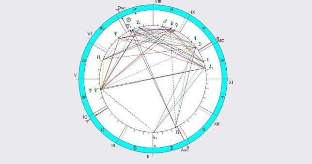 Консультация астролога Соул Татьяна.