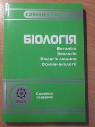 Схемы и таблицы по биологии, зоологии, экологии, биологии человека