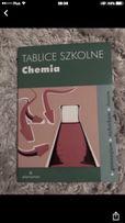 Tablice szkolne chemia repetytorium vademecum matura z chemii liceum g