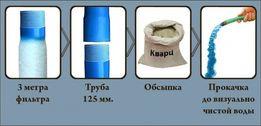 Бурение скважин на воду по Харькову и области. БЕЗ ПОСРЕДНИКОВ !!!