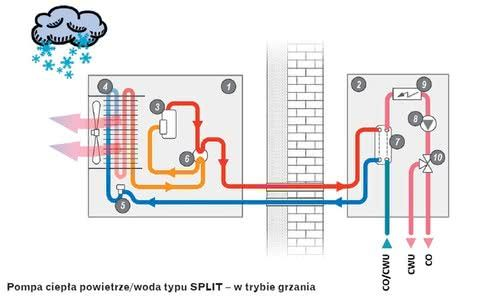 pompa ciepla MITSUBISHI powietrze-woda do 250m2 z montazem Toruń - image 3