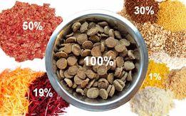 Сухой корм для собак Практик, натуральный корм Practik, 15кг