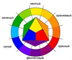 Підбір (подбор) фарби на АВТО (краски на авто) СПЕКТРОФОТОМЕТРОМ