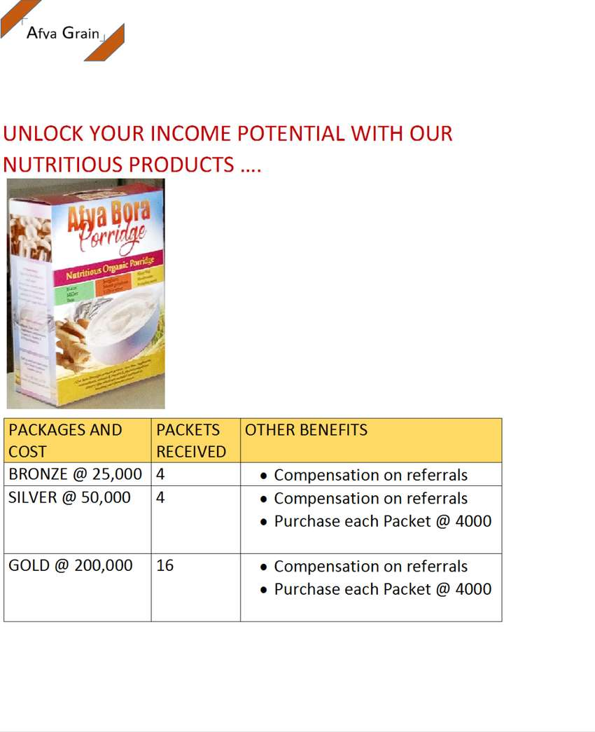 Unlock your Business potential with Afya Grain Nutritious Products 0