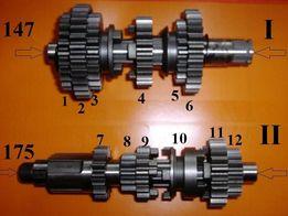 Skrzynia biegów - LONCIN 250 - LC172MM - LC170MM