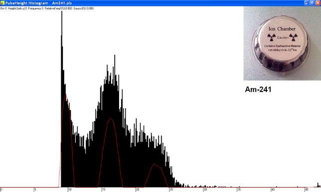 Датчик радиации для дозиметров, спектрометров, Ардуино. (микротоковый) Киев - изображение 7