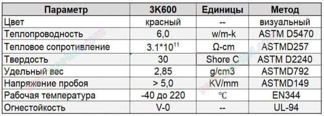 Термопрокладка розовая 6W/m*K термопаста терморезина термоинтерфейс Черкассы - изображение 4