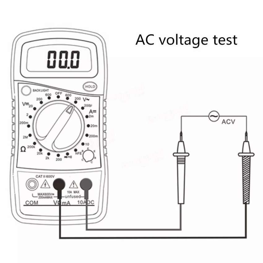 Electrical works - Coc (certificate of compliance) 0